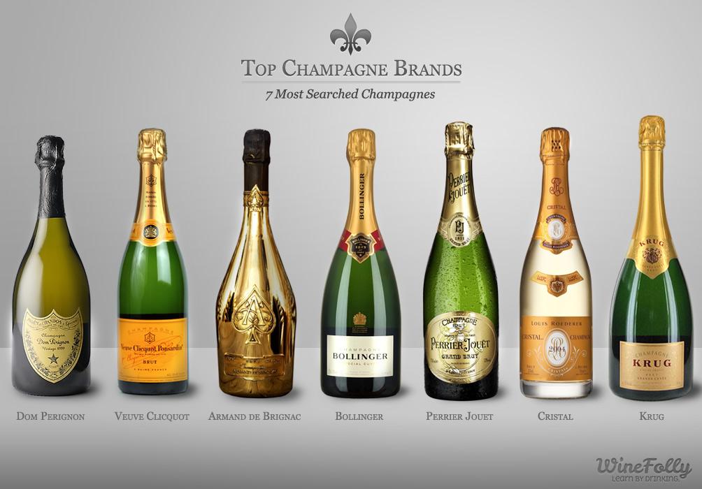 Champagne o Cava… ¿Cuál prefieres?