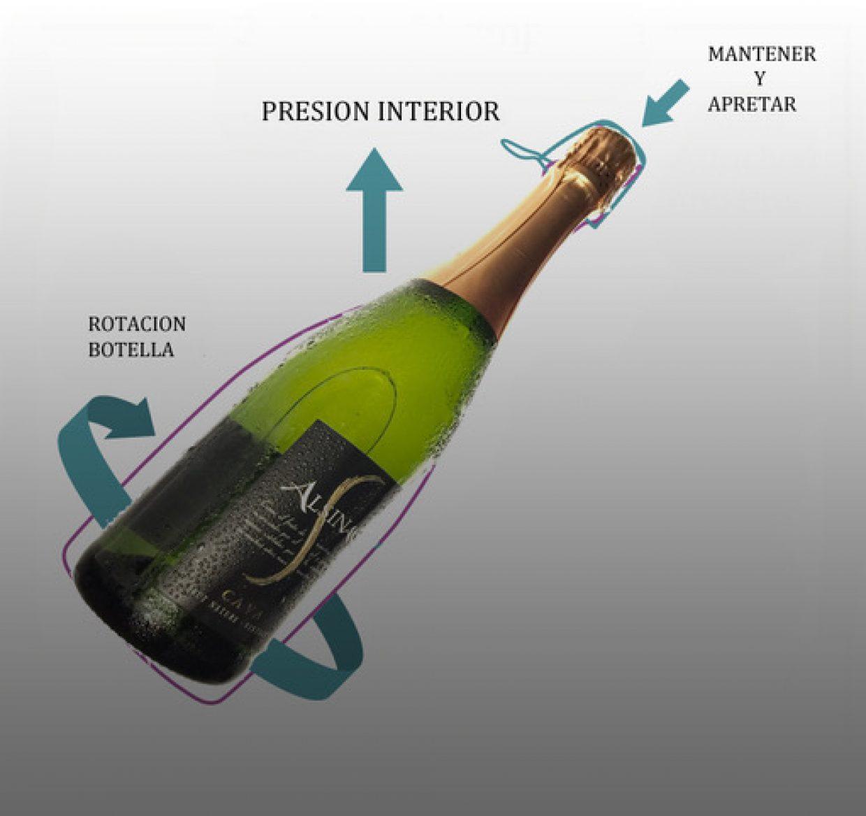¿Cómo abrir una botella de Cava sin sacar un ojo?